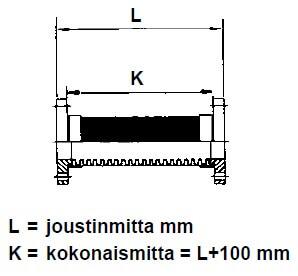 Kiintolaippa mittakuva